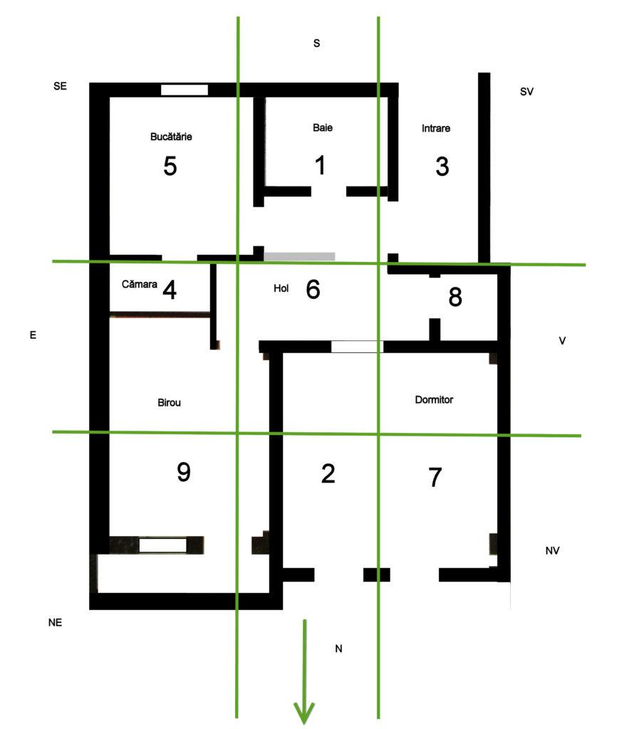 plan apartament cu stele anuale 2021